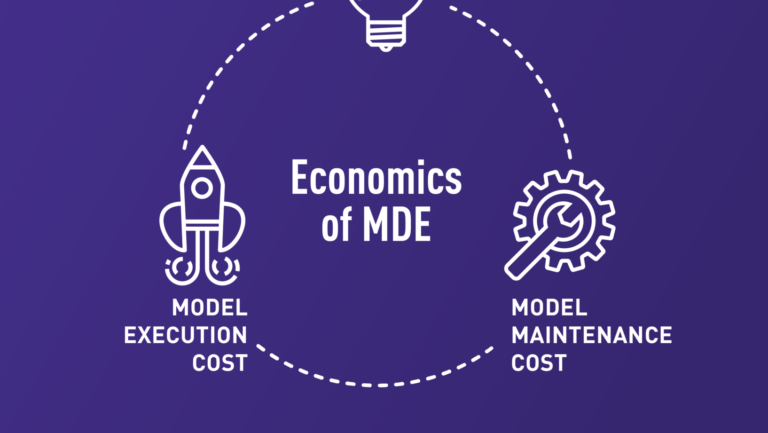 Economics of Model-Driven Enterprise